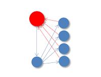 Йерархичното свързване като оптимизация