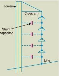 string efficiency - cross arms