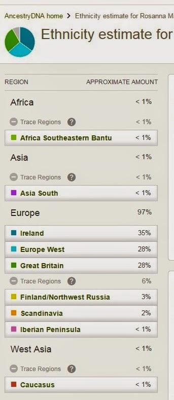 MarieB's Genealogy Blog--Southeastern USA: My AncestryDNA Autosomal