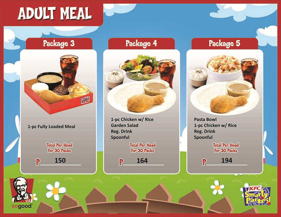 Moms Kiddie Party Link: Fast Food and Restaurant Party ...