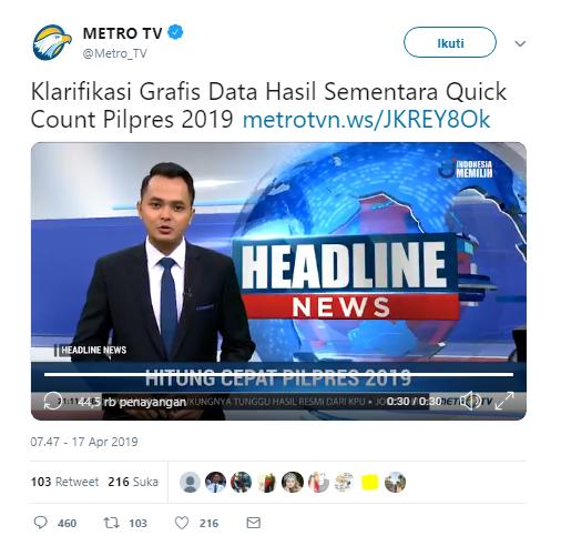 Quick Count  metro tv