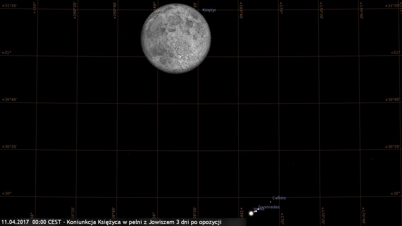 11.04.2017  00:00 CEST - Koniunkcja Księżyca w pełni z Jowiszem 3 dni po opozycji