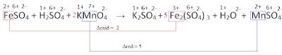igualando elétrons processos oxidação redução