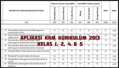 Prota Promes PJOK SD Kurikulum 2013 Revisi 2018