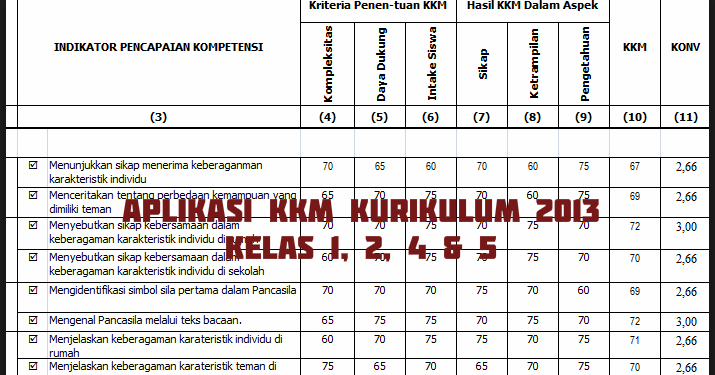 Aplikasi KKM PAI SD/MI Kurikulum 2013 Revisi 2018 Excel ...