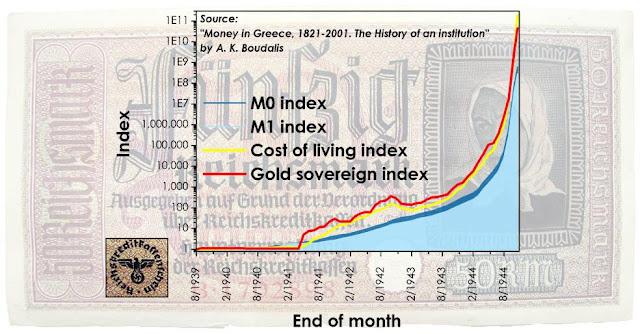 https://4.bp.blogspot.com/-okzgsvpPAsQ/WKvtNCN_qHI/AAAAAAAAE6Y/5qCdDzuRQT0iKgT0NqOTKO1S5o2zI_gxwCLcB/s1600/Quantity-theory-of-money-and-Greek-hyperinflation.jpg