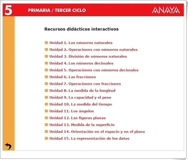 Recursos Interactivos Anaya. Matemáticas de 5º de Primaria. (Abre la puerta)