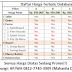 Daftar Harga Terbaru Database Ms Access.