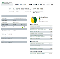 American Century LIVESTRONG Income Investor