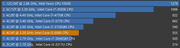 CINEBENCH+Windows+64+Bit_2017-03-07_08-09-19.png (606×164)