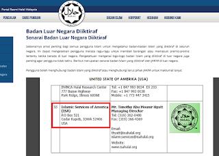 Status Halal Produk Shaklee : Sijil Halal Shaklee Tahun 2019