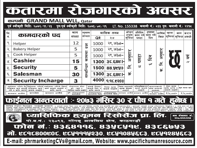 Jobs in Qatar for Nepali, Salary Up to Rs 1,18,920