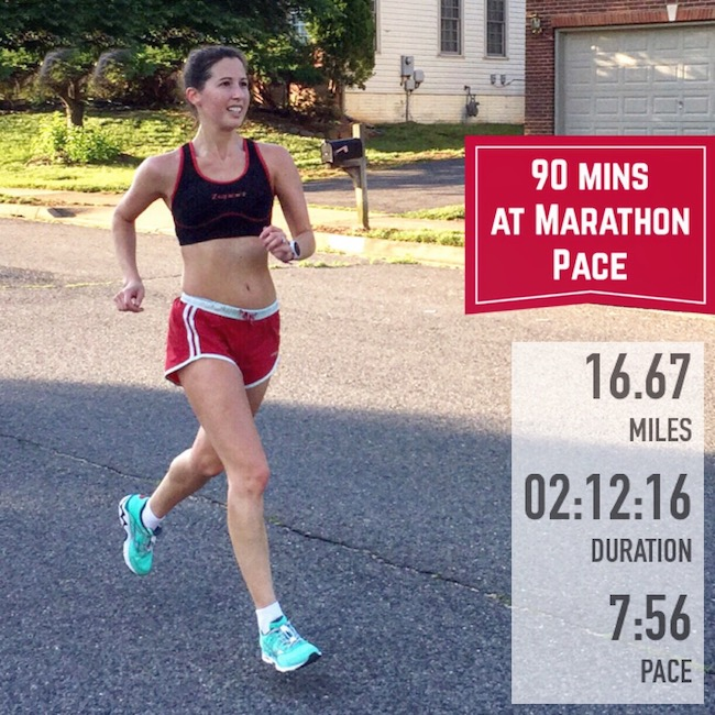0f1d76a2454 How would marathon pace feel  Since the majority of my workouts this cycle  have been in warm weather