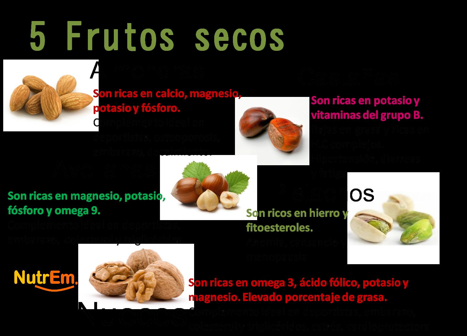 Disfruta tu clase desayuno de frutos secos - Alimentos naturales ricos en calcio ...