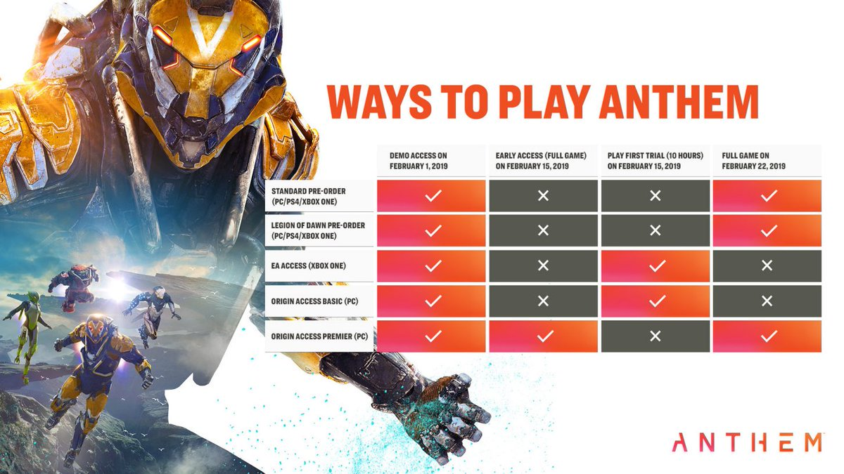 Want to Play 'Anthem'? There's a Chart for That! -