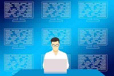 What is programming language?Programming Language full guide