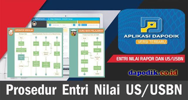Prosedur Entri Nilai US/USBN Aplikasi Dapodik Versi Terbaru
