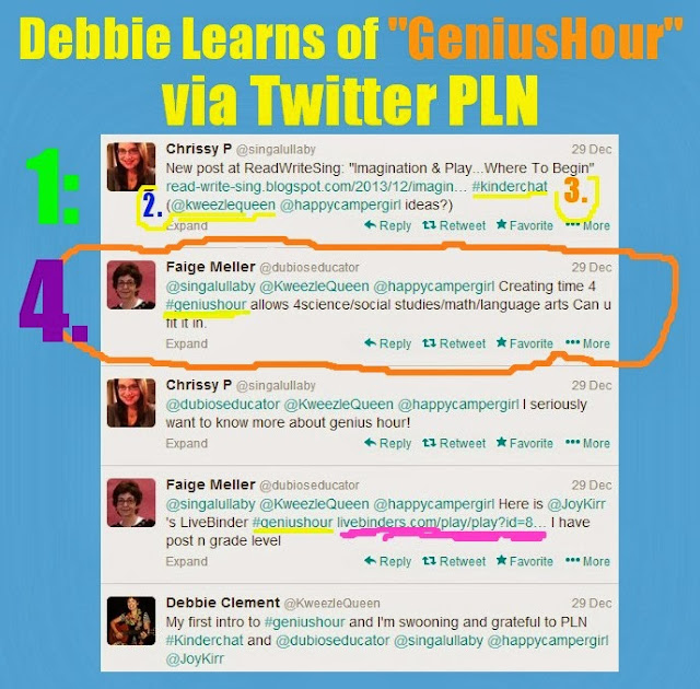 Twitter Interaction Leading to Awareness of GeniusHour!