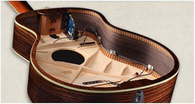 Đàn guitar acoustic Taylor 110e và 114e