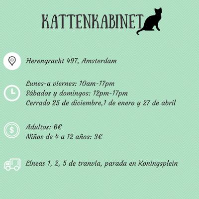 Kattenkabinet en Amsterdam