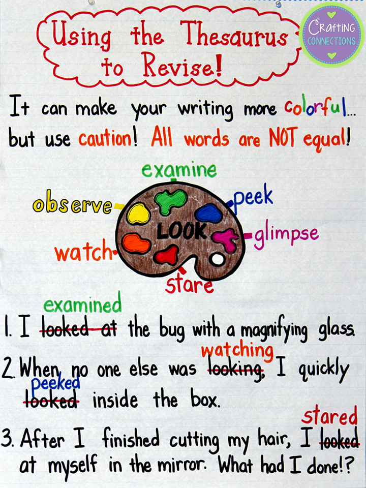 Word Choice Anchor Chart- Teach your students the correct way to use a thesaurus by showing them certain words listed in the thesaurus might not fit in a particular sentence!