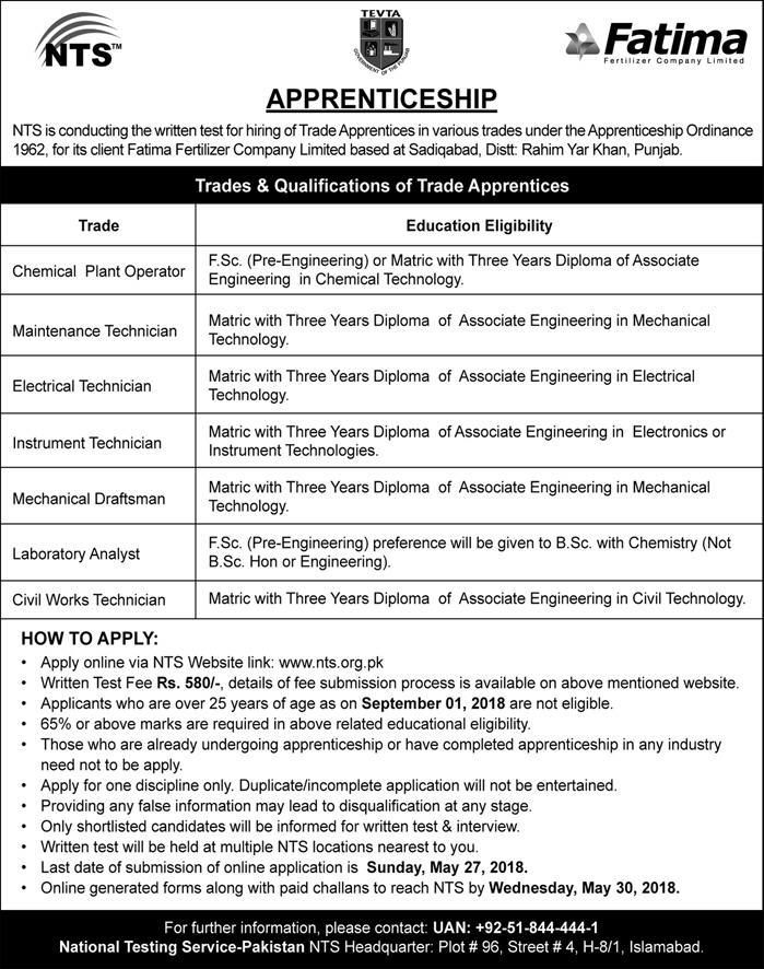 Apprenticeship in Fatima Fertilizers NTS Jobs 2018
