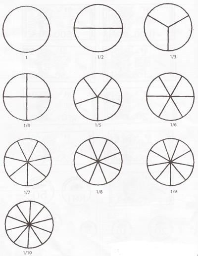Soal Ulangan Harian Matematika Kelas VI Bab Pecahan
