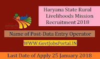 Haryana State Rural Livelihoods Mission Recruitment 2018– 125 Data Entry Operator, Block Cluster Coordinator