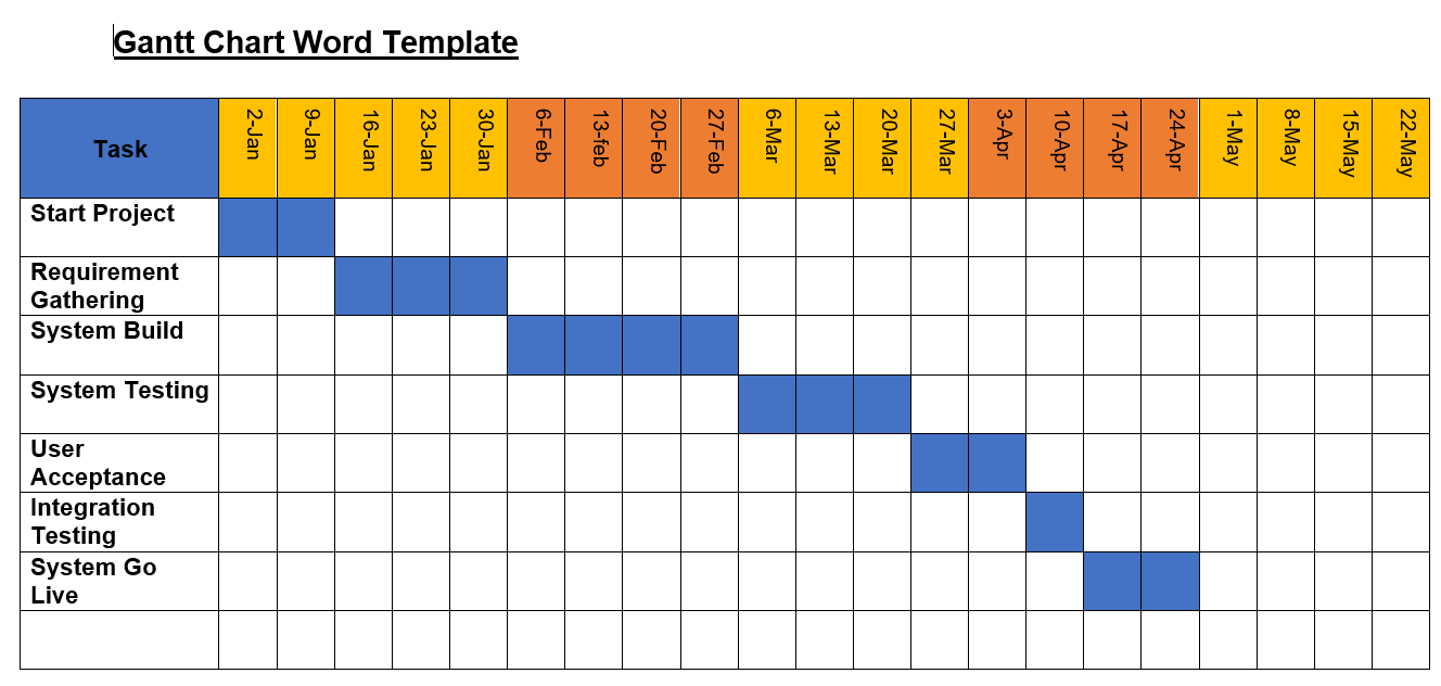 gantt chart template excel and word free project