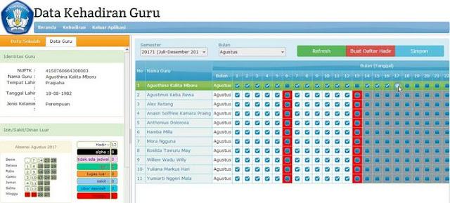 Cek!! Nama Guru yang Sudah Masuk Dalam DataBase Daftar Hadir GTK