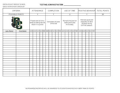 GFE Checklist