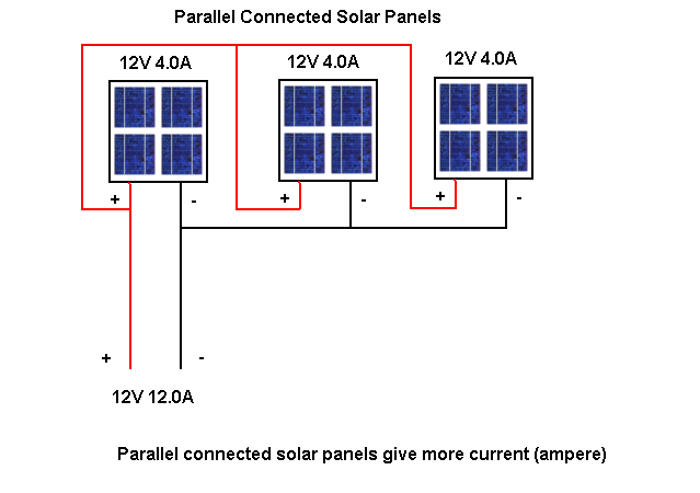 hybrid solar power wiring diagram parallel connecting solar panels ~ circuit wiring diagram ... solar power wiring diagram parallel