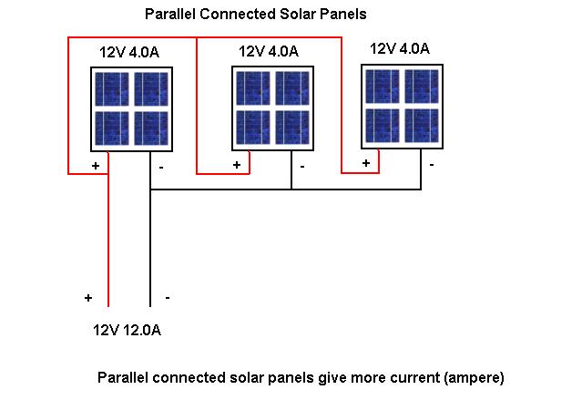 solar power wiring diagram parallel parallel connecting solar panels ~ circuit wiring diagram ... #5