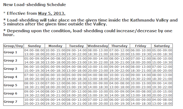 Load Shedding Schedule: NEA Decreases The Load Shedding Effective From 5th May