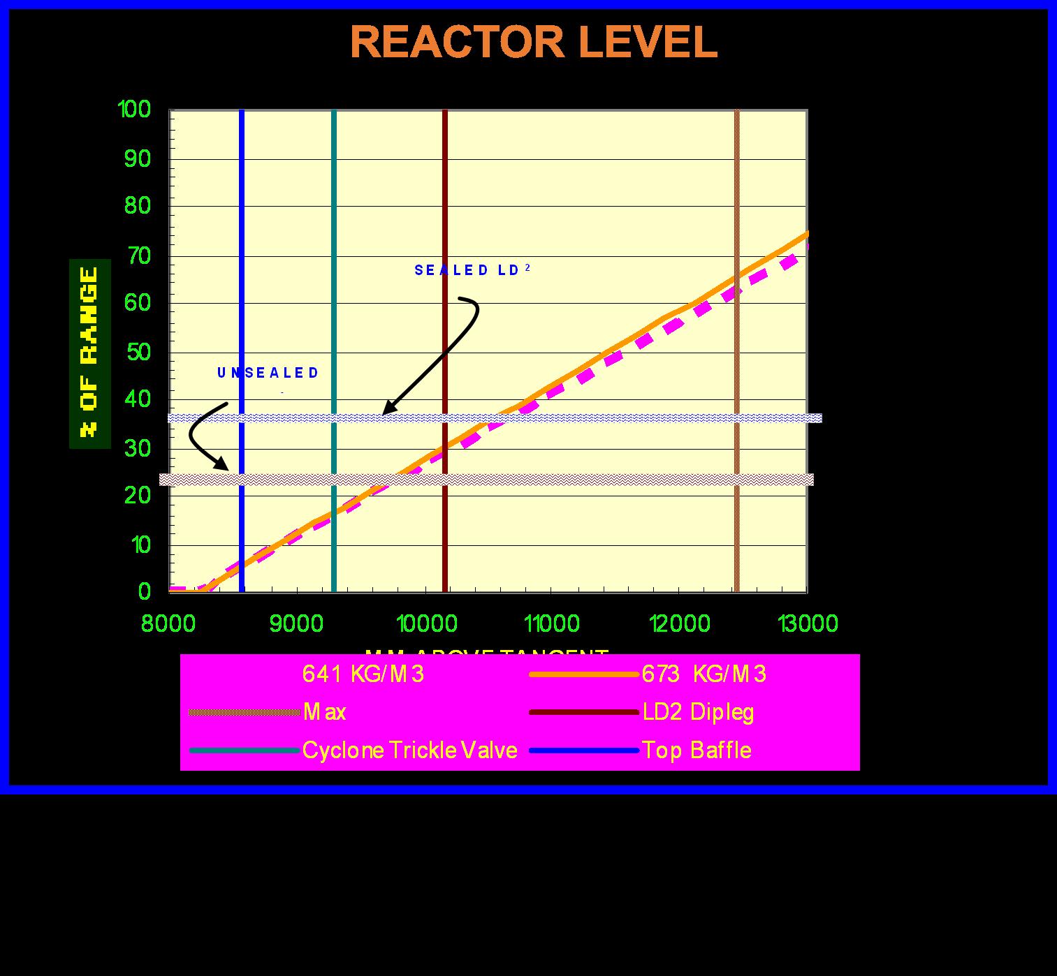 Wiring Diagram For Kellogg Compressorwith Centrifugal Unloader Valve Slide Valves Fcc Refinery Training Network At