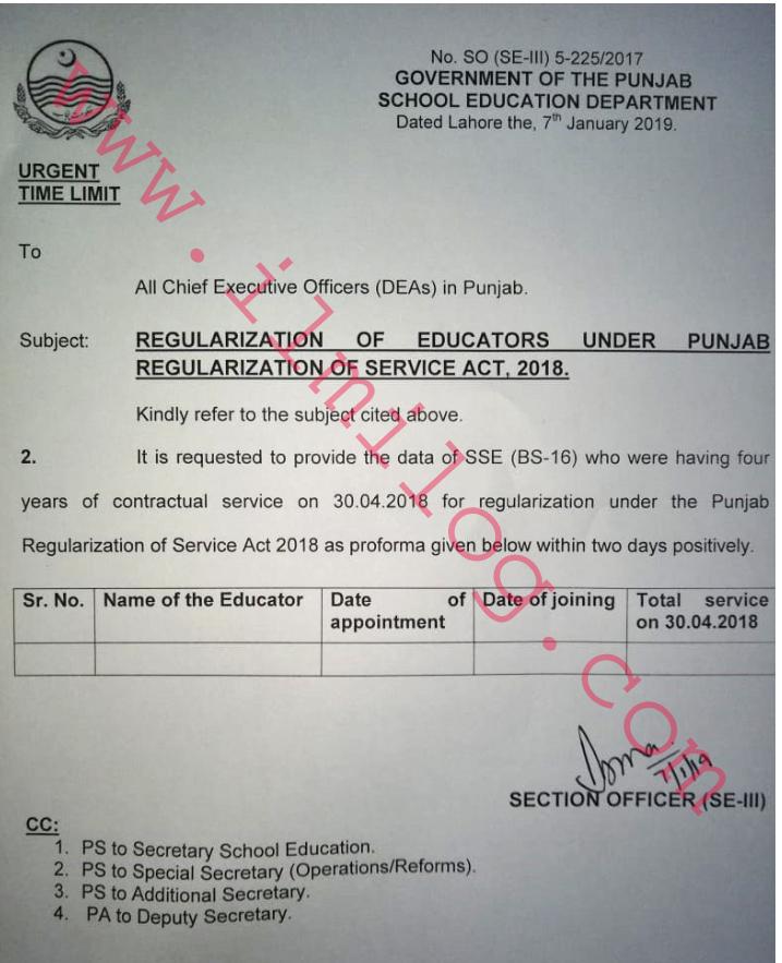 Regularization NTS Educators of Punjab Jobs Govt  2019 School