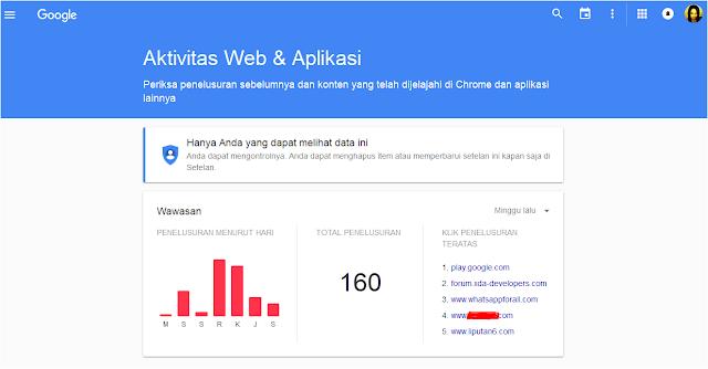 Aktivitas Web & Aplikasi