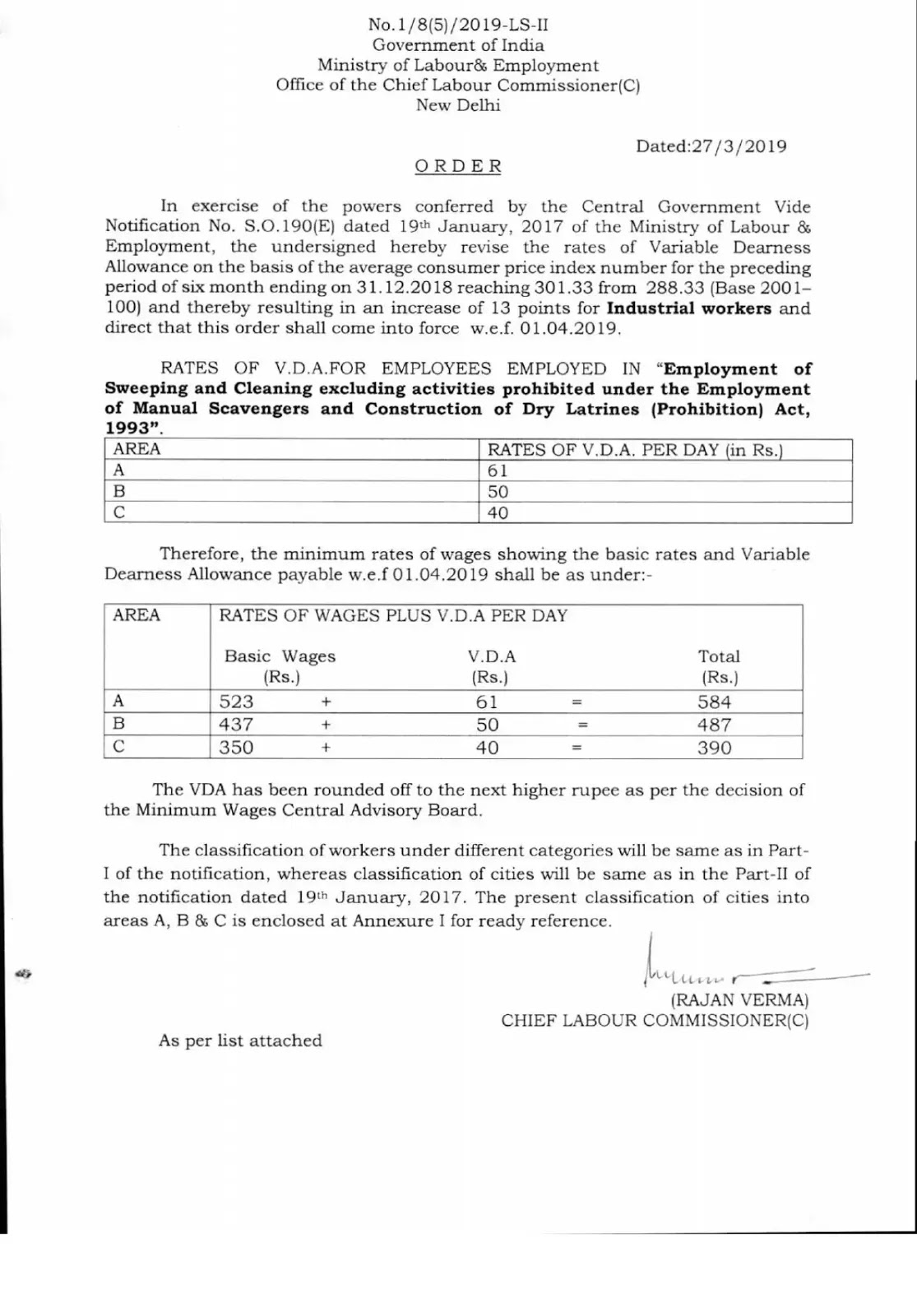 Minimum Wage & V.D.A (Variable D.A.) for Sweeping and Cleaning employees w.e.f. 01.04.2019  – Ministry of Labour & Employment