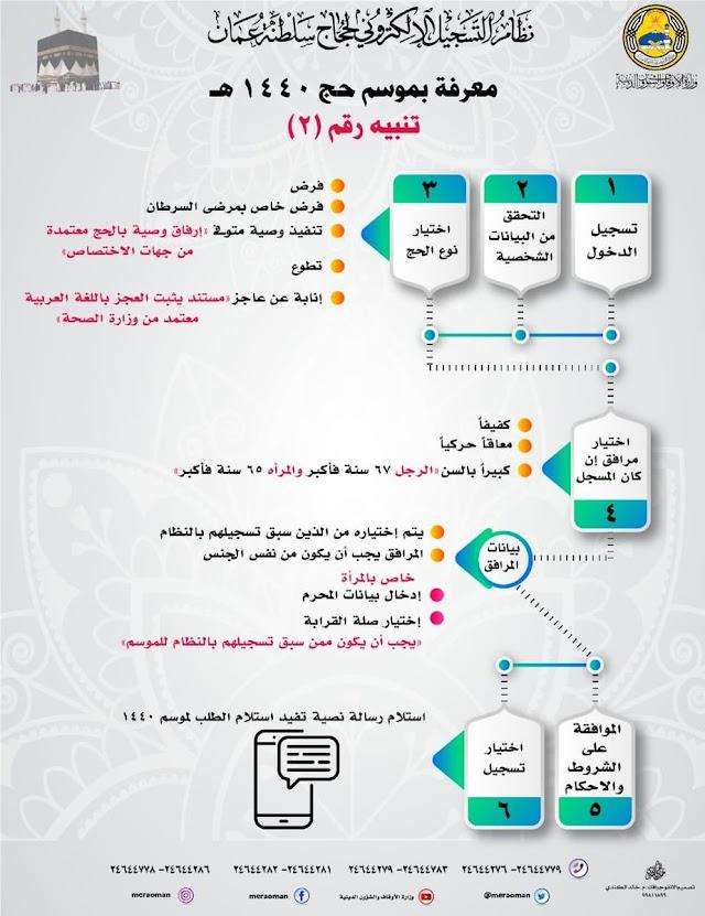 بـشـأن الـتسجيـل بنـظام #الحج الإلكـتروني #عُمان