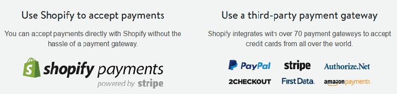 Solusi pembayaran Shopify