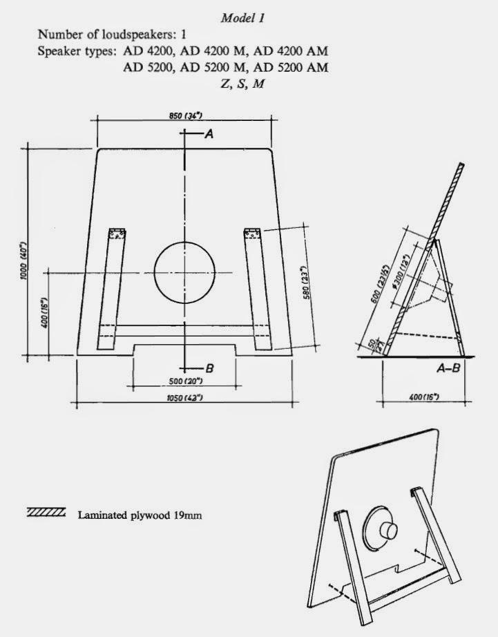 Joseph Crowe's DIY Speaker Building Blog: Philips AD7060/M8