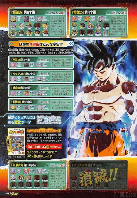 Dragon Ball Super, Actu Japanime, Japanime, Manga, Actu Manga, Toei Animation, Akira Toriyama, Toyotarō, V Jump,