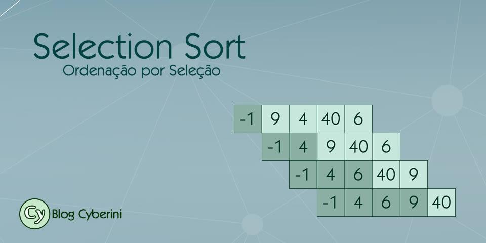 Algoritmo de ordenação por seleção Selection Sort