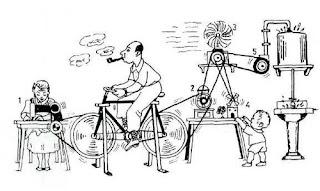 invenciones