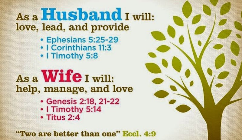 bible verses on marriage