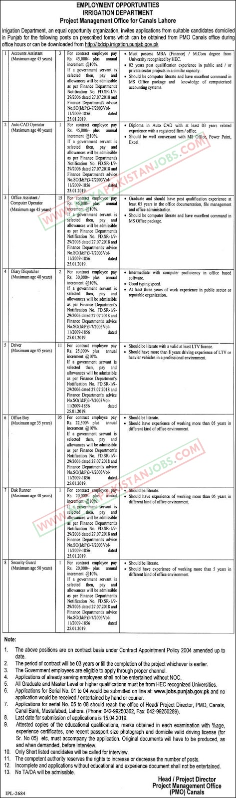 Irrigation Department Jobs 2019 | Govt of Punjab Irrigation Department Jobs