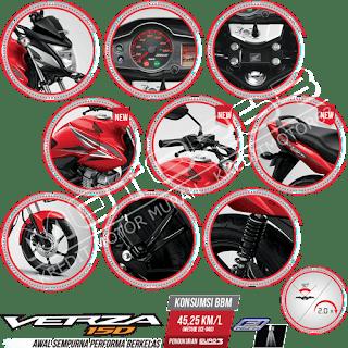Fitur dan Spesifikasi Honda Verza CW FI