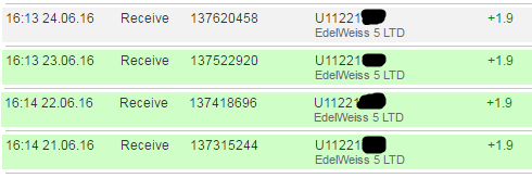 edelweiss5 обзор