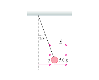 Mastering Mastering Physics Problems & Step-By-Step