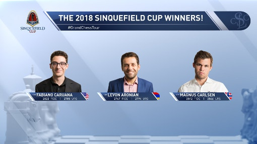 Le podium de la Sinquefield Cup - © Photo site officiel